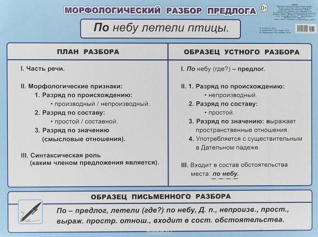 МР предлога 5-6 класс