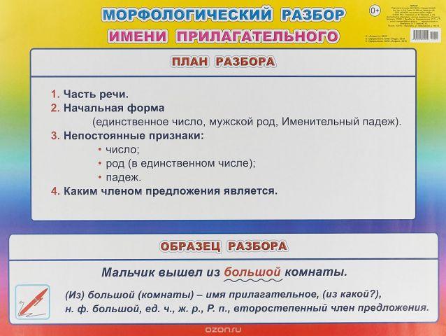 МР имени прилагательного  НШ